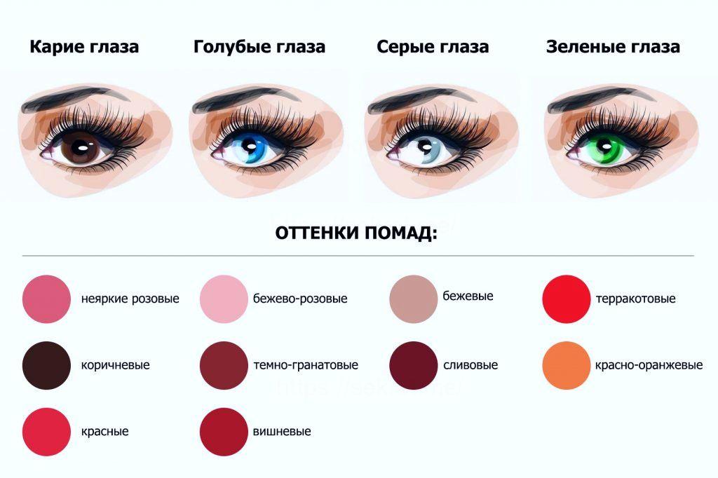 Подбор губной помады по цвету глаз