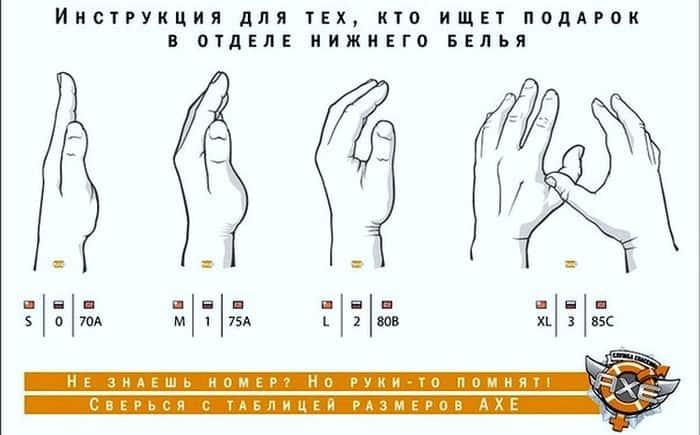инструкция для мужчин