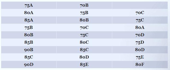 Параллельные размеры бюстгальтера