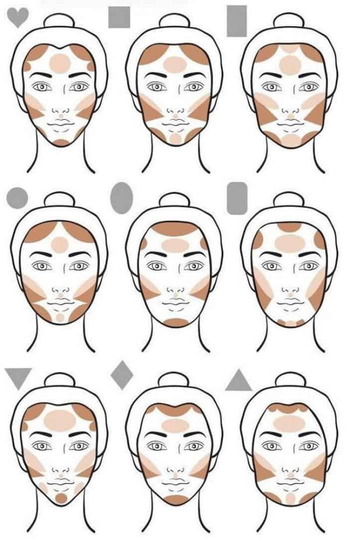 Как наносить скульптор для лица схема